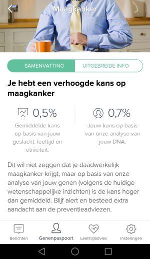 iGene DNA-test Hart