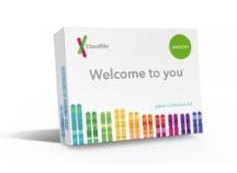 DNA Afkomst Test Voorbeeld
